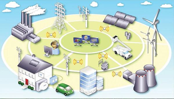 شبکه هوشمند IN چیست؟